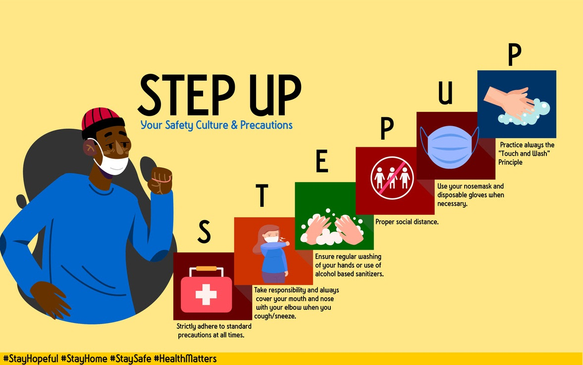 """"""" STEP UP """" Your Safety Culture & Precautions"""